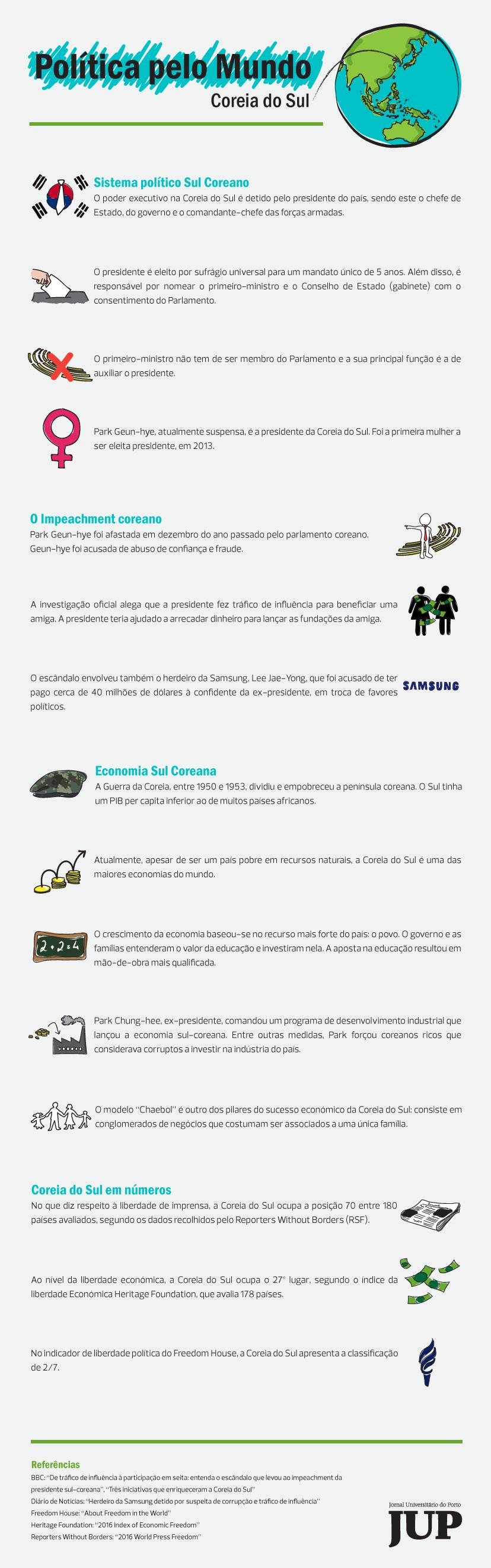 Infografia: Sara Felgueiras