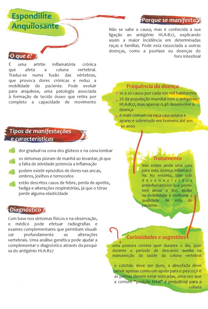 Infografia: Carolina Bravo