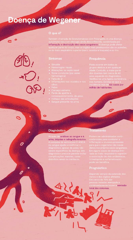 Infografia: Margarida Ferreira