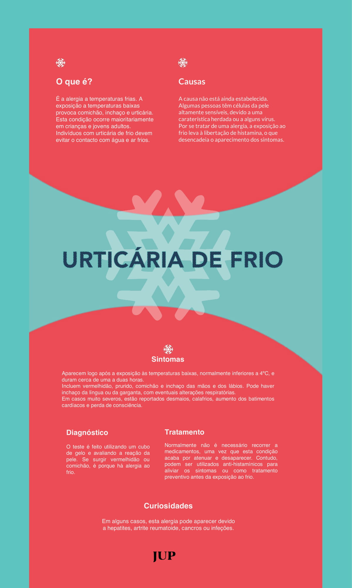 Infografia: Nuno Delgado.