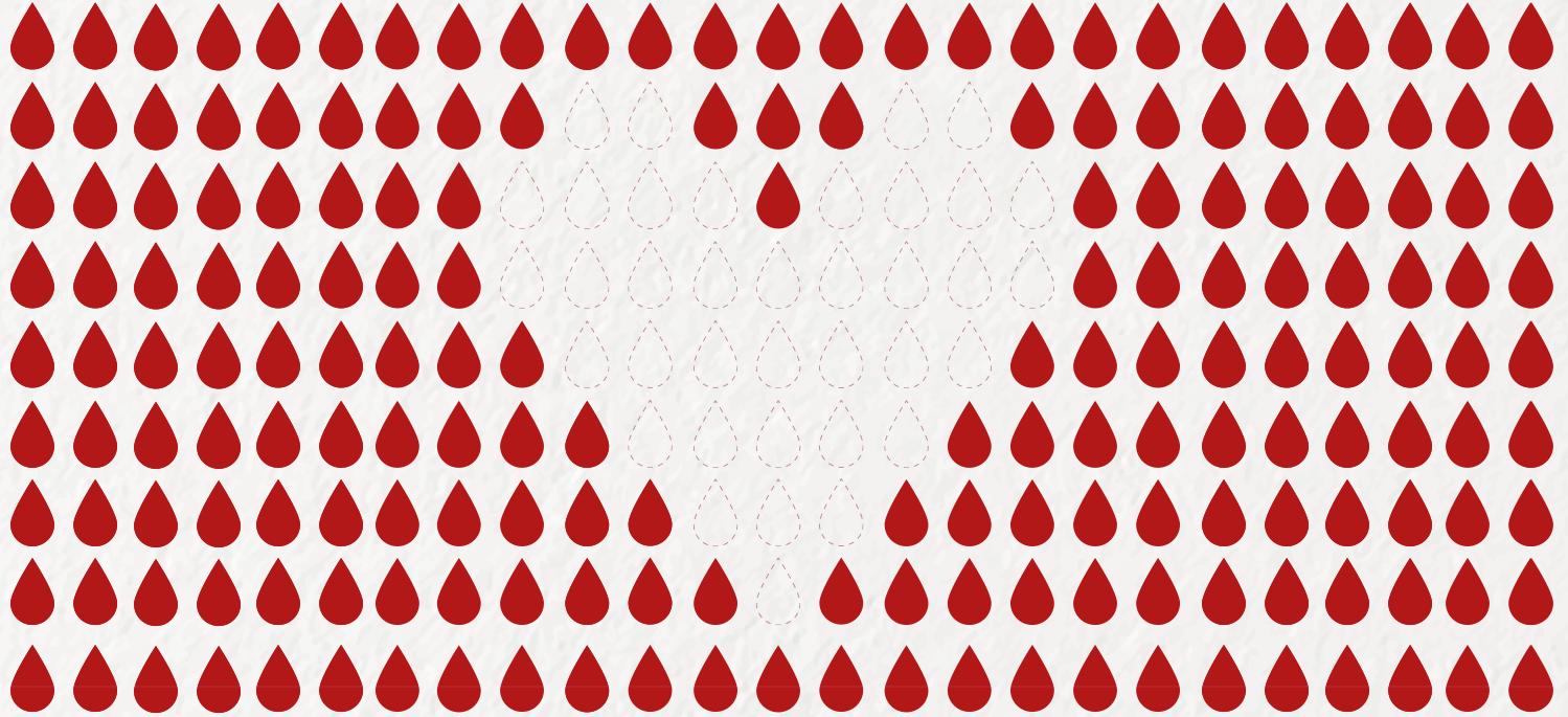 Instituto Português do Sangue e da Transplantação apela aos jovens.