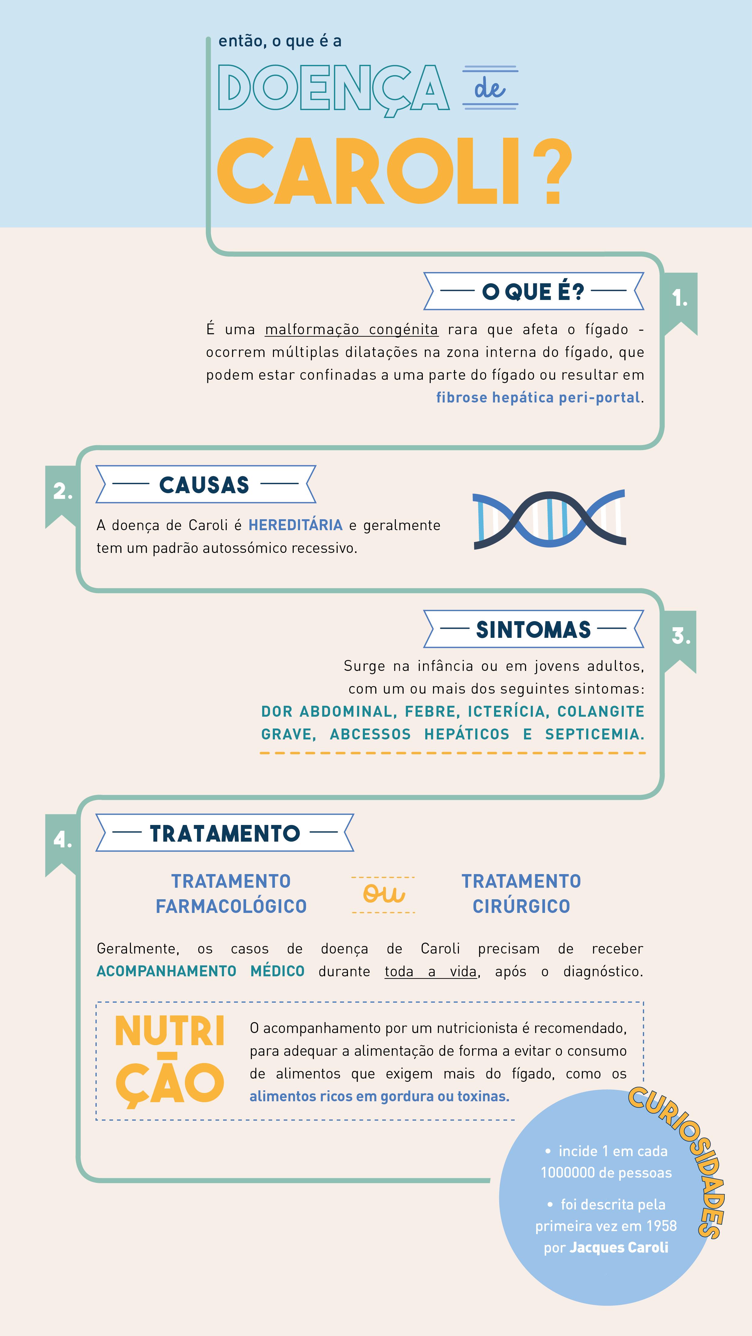 Infografia:  Marta Monteirinho
