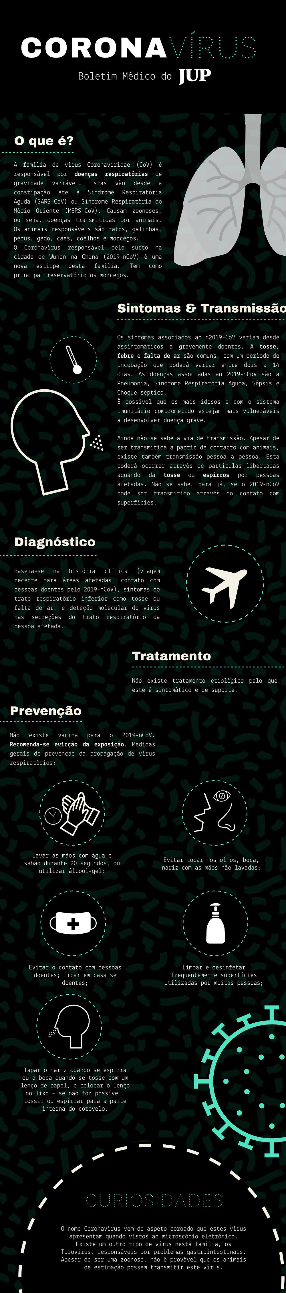 Infografia: Giulia Pedrosa